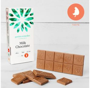 Chocolate Bars - Milk (Garden Rem)