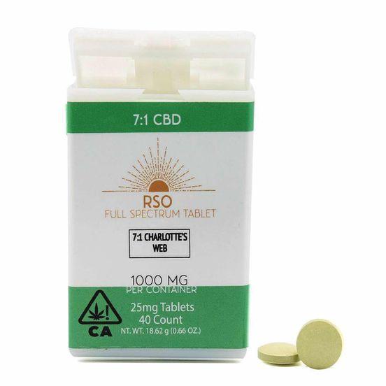 25 mg Tablets - 7:1 CBD - Charlottes Web - 1000 mg Package